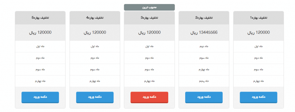 ساخت جدول قیمت در وردپرس