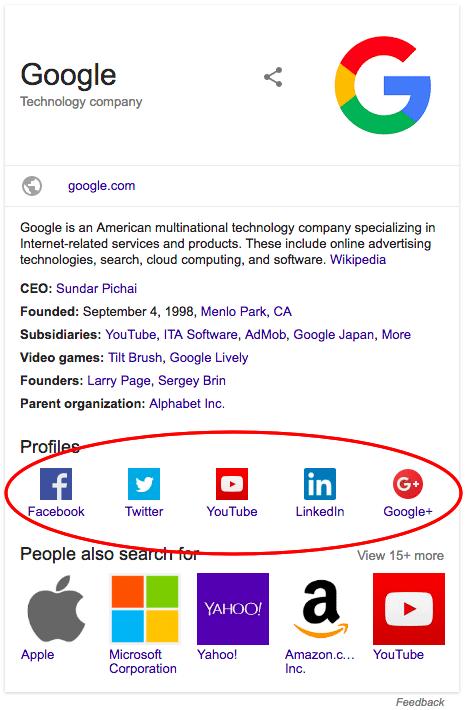 حساب های اجتماعی گوگل