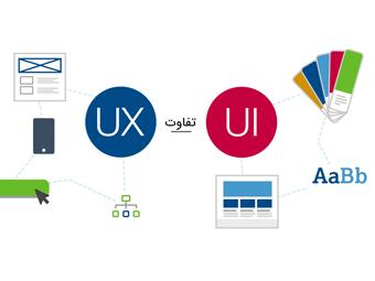 تفاوت UX و UI در طراحی وب چیست؟
